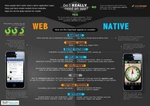 下一个10亿用户群可能不再知Web这种交互界面为何物