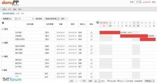 超级表格,为企业管理而生的在线表格协同工具